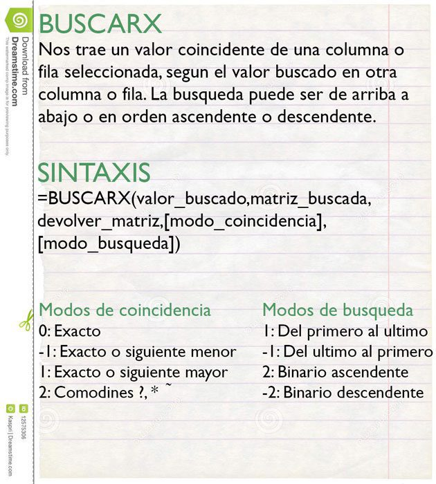 buscarx sintaxis