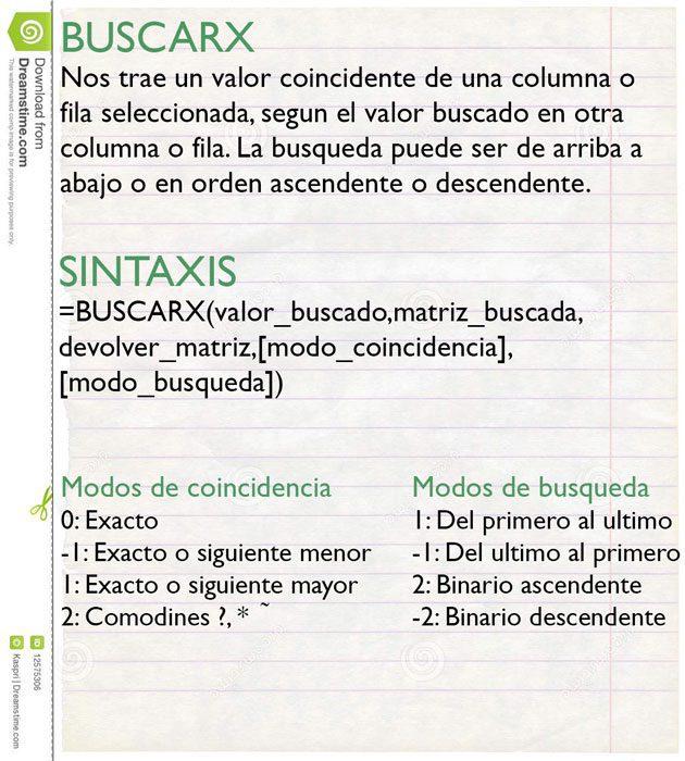 buscarx sintaxis