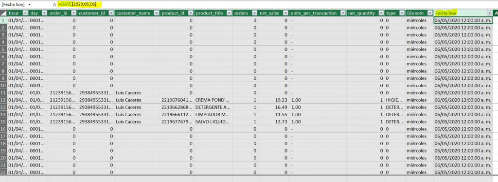 fórmulas DAX 1