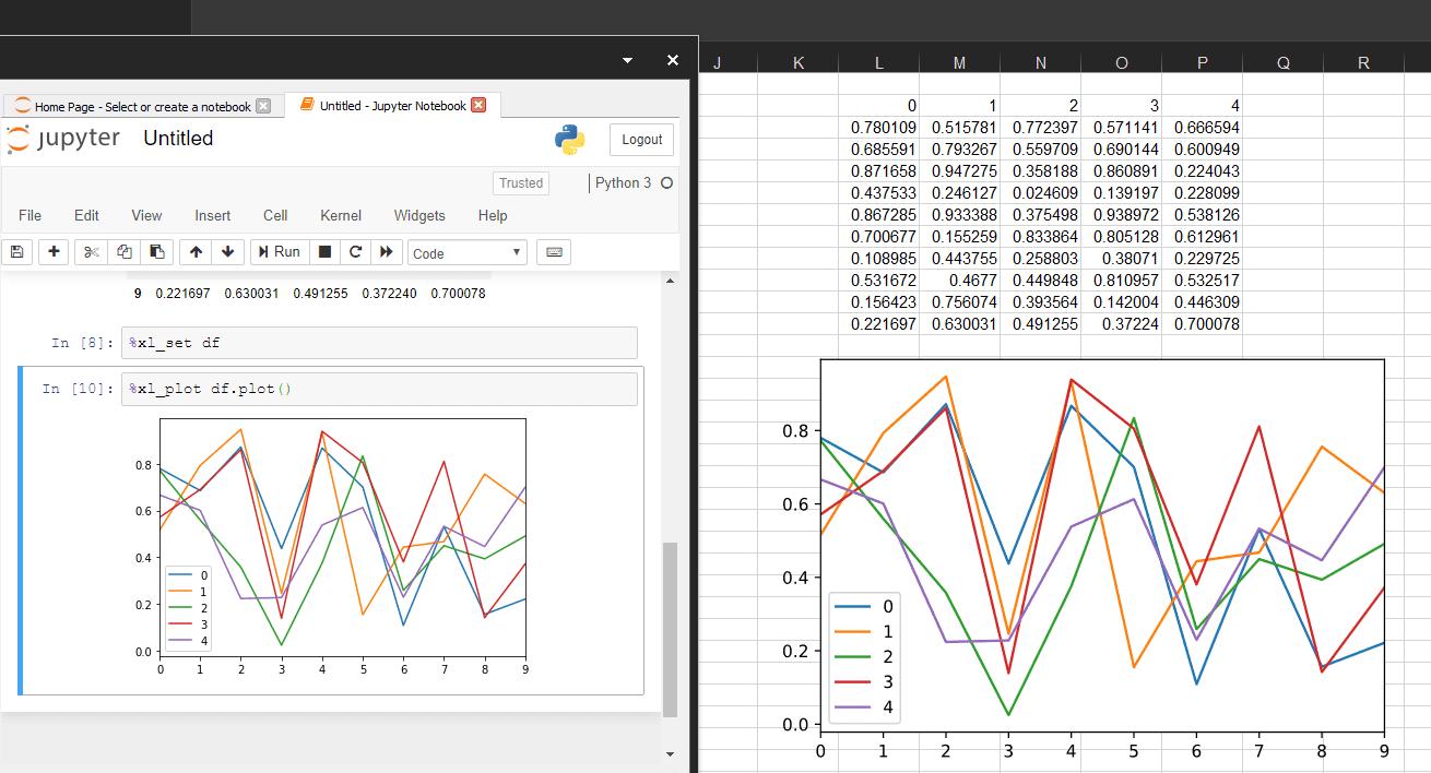 Agrega Jupyter dentro de Excel y escribe en Python en lugar de VBA